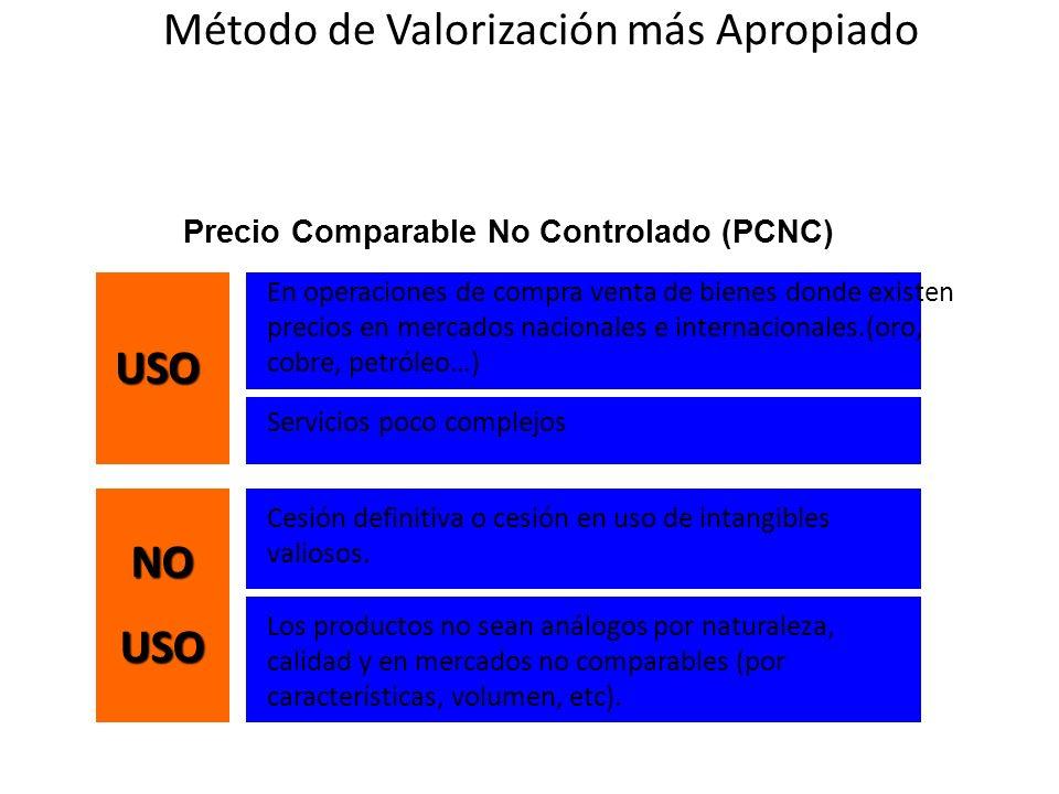 Precio Comparable No Controlado (PCNC) Servicios poco complejos USO Cesión definitiva o cesión en uso de intangibles valiosos. Los productos no sean a