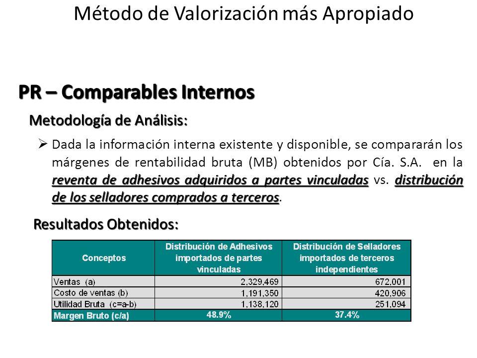 PR – Comparables Internos reventa de adhesivos adquiridos a partes vinculadasdistribución de los selladores comprados a terceros Dada la información i