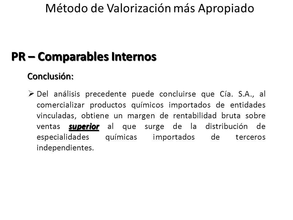 Conclusión: superior Del análisis precedente puede concluirse que Cía. S.A., al comercializar productos químicos importados de entidades vinculadas, o
