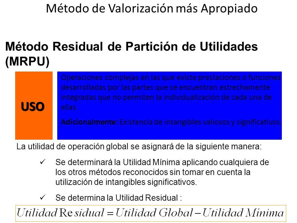 Método Residual de Partición de Utilidades (MRPU) La utilidad de operación global se asignará de la siguiente manera: Se determinará la Utilidad Mínim