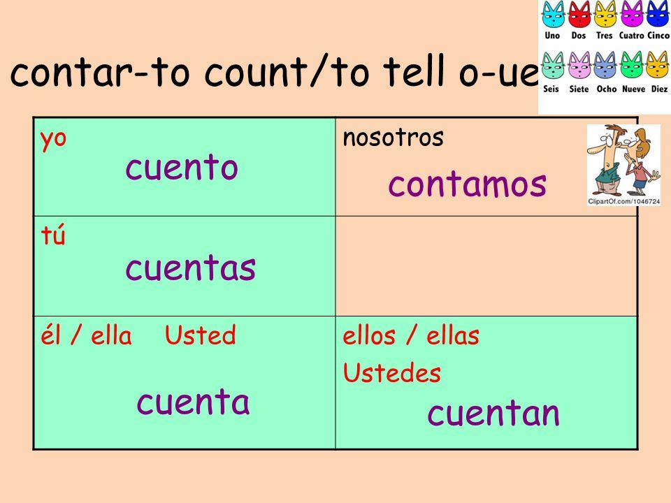 contar-to count/to tell o-ue yonosotros tú él / ella Ustedellos / ellas Ustedes cuento cuentas cuenta contamos cuentan