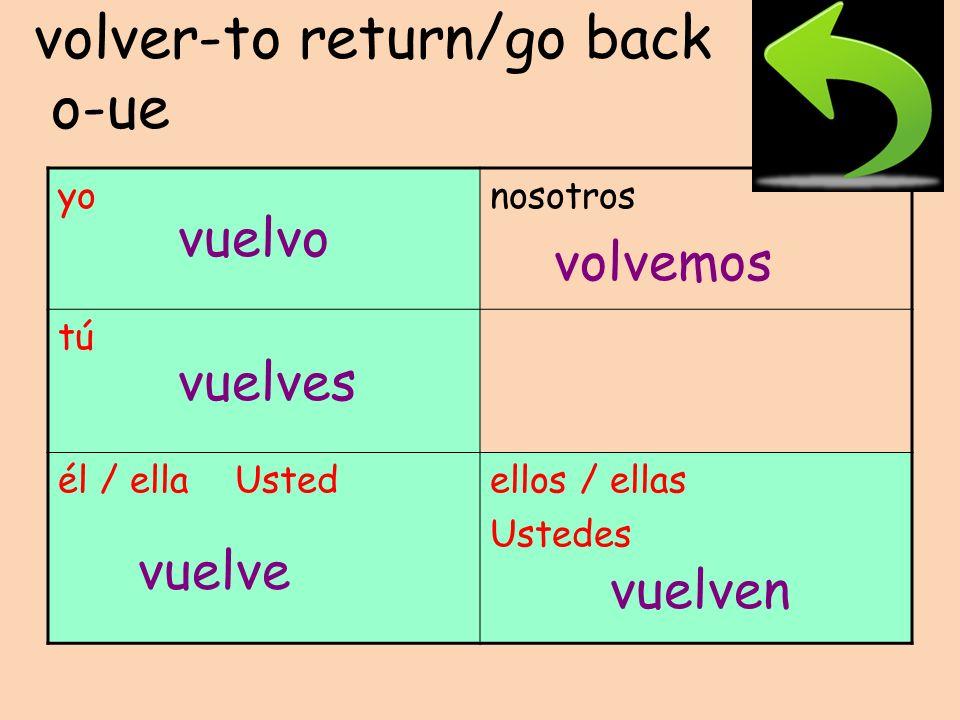 volver-to return/go back o-ue yonosotros tú él / ella Ustedellos / ellas Ustedes vuelvo vuelves vuelve volvemos vuelven