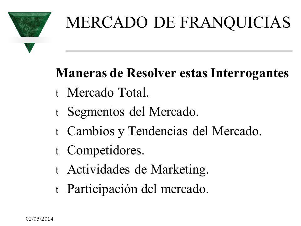 02/05/2014 MERCADO DE FRANQUICIAS ___________________________ Maneras de Resolver estas Interrogantes t Mercado Total. t Segmentos del Mercado. t Camb