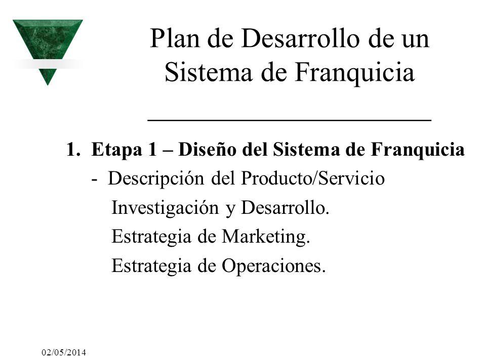 02/05/2014 Plan de Desarrollo de un Sistema de Franquicia ____________________ 1. Etapa 1 – Diseño del Sistema de Franquicia - Descripción del Product