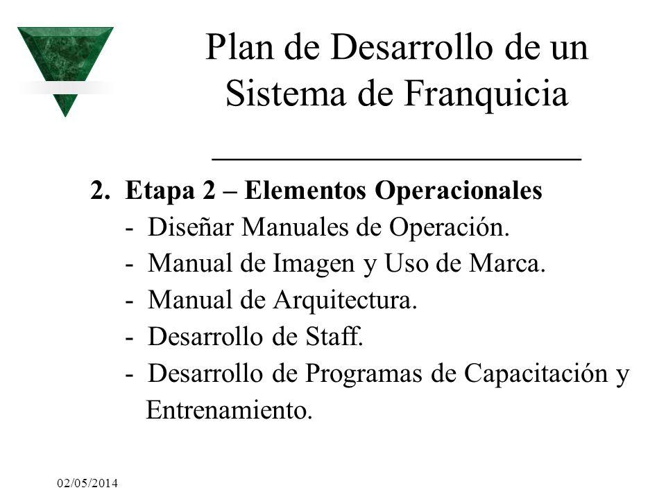 02/05/2014 Plan de Desarrollo de un Sistema de Franquicia ___________________ 2. Etapa 2 – Elementos Operacionales - Diseñar Manuales de Operación. -