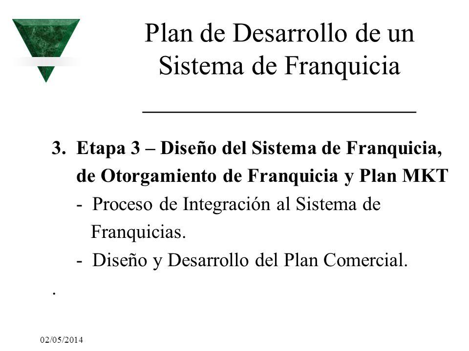 02/05/2014 Plan de Desarrollo de un Sistema de Franquicia ____________________ 3. Etapa 3 – Diseño del Sistema de Franquicia, de Otorgamiento de Franq