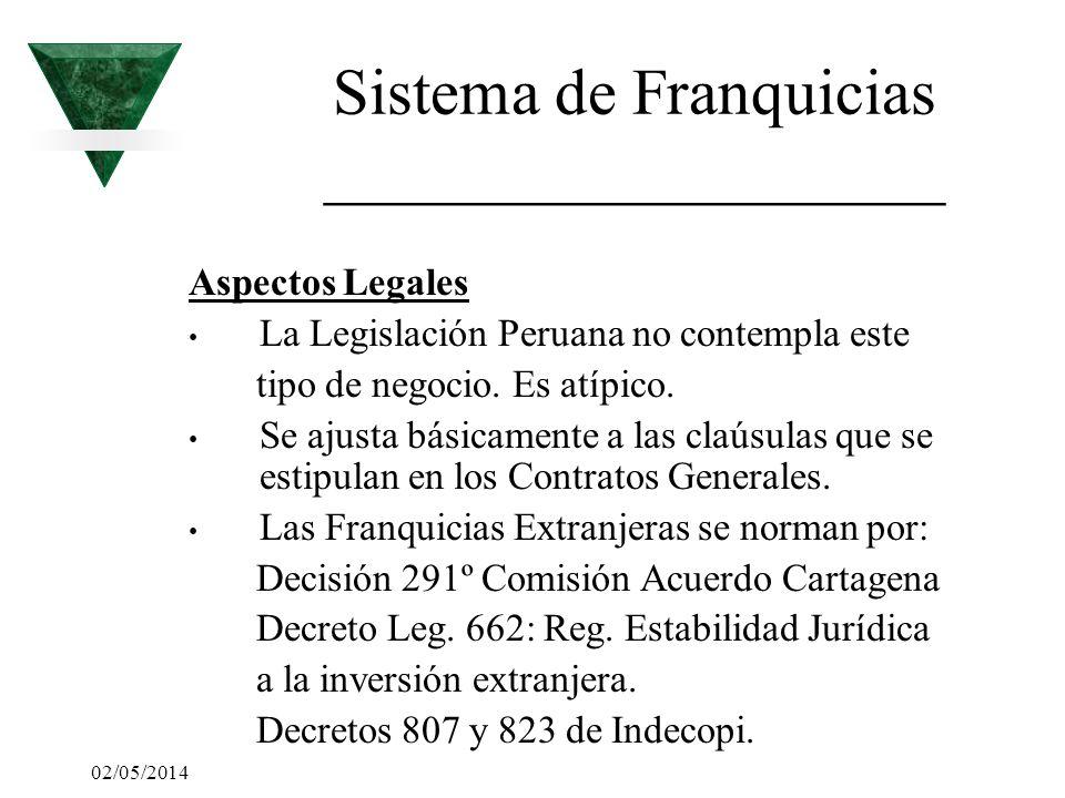 02/05/2014 Sistema de Franquicias ___________________ Aspectos Legales La Legislación Peruana no contempla este tipo de negocio. Es atípico. Se ajusta