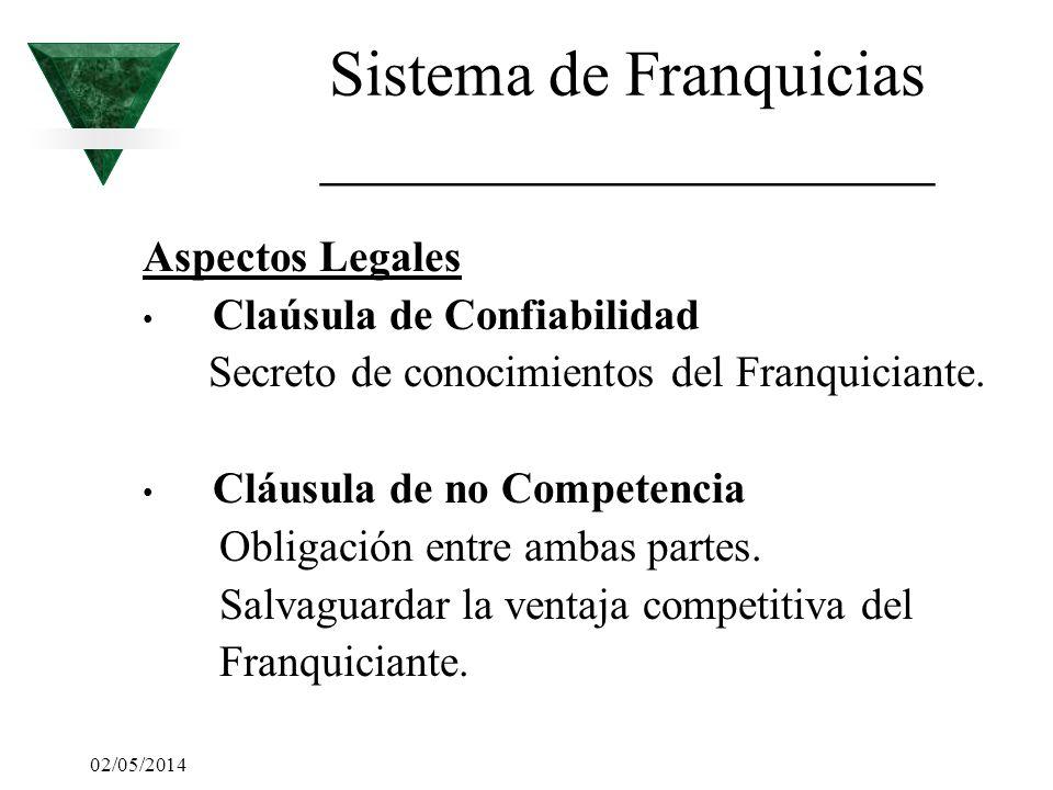 02/05/2014 Sistema de Franquicias ___________________ Aspectos Legales Claúsula de Confiabilidad Secreto de conocimientos del Franquiciante. Cláusula