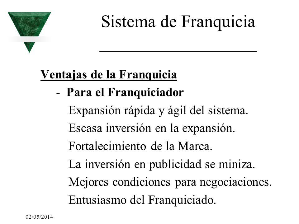 02/05/2014 Sistema de Franquicia __________________ Ventajas de la Franquicia - Para el Franquiciador Expansión rápida y ágil del sistema. Escasa inve