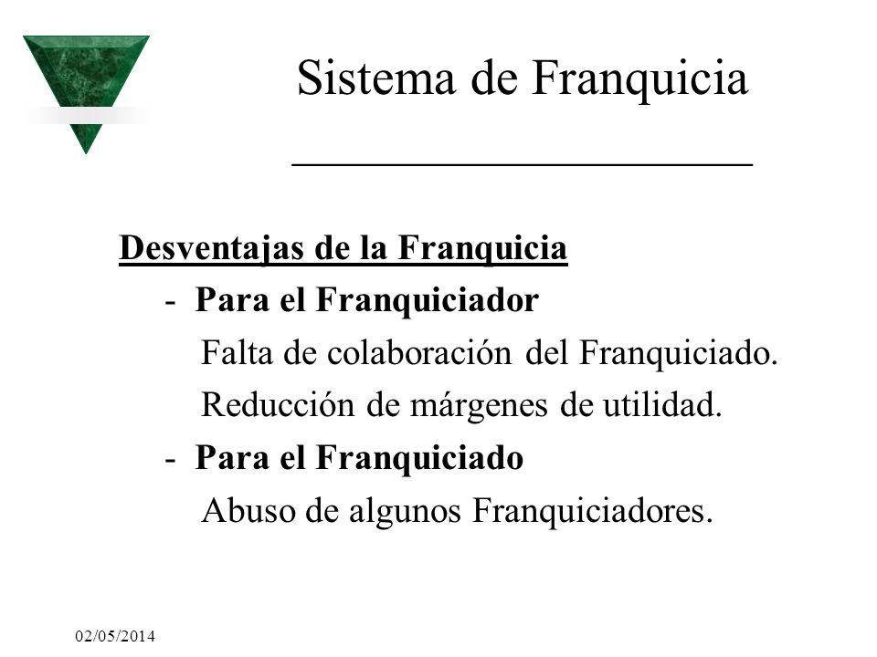 02/05/2014 Sistema de Franquicia __________________ Desventajas de la Franquicia - Para el Franquiciador Falta de colaboración del Franquiciado. Reduc