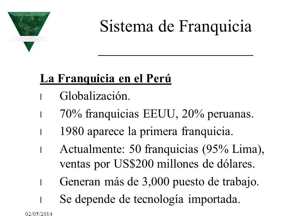 02/05/2014 Sistema de Franquicia __________________ La Franquicia en el Perú l Globalización. l 70% franquicias EEUU, 20% peruanas. l 1980 aparece la