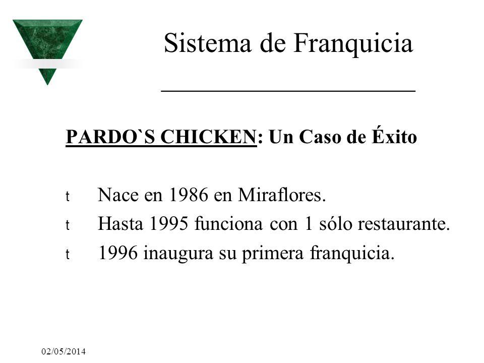 Sistema de Franquicia __________________ PARDO`S CHICKEN: Un Caso de Éxito t Nace en 1986 en Miraflores. t Hasta 1995 funciona con 1 sólo restaurante.