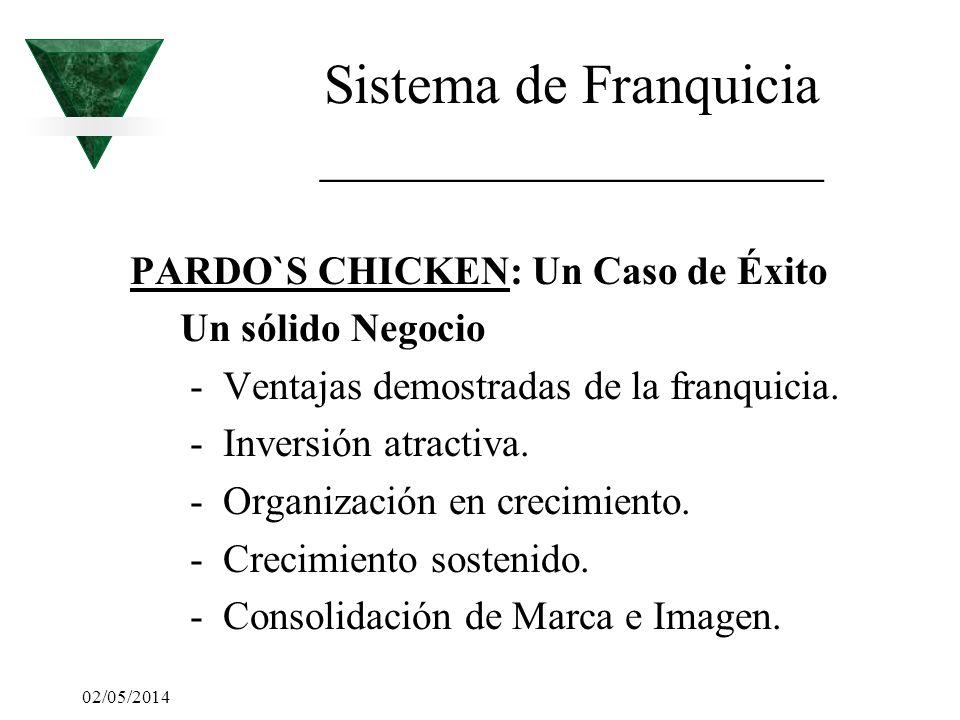 02/05/2014 Sistema de Franquicia __________________ PARDO`S CHICKEN: Un Caso de Éxito Un sólido Negocio - Ventajas demostradas de la franquicia. - Inv