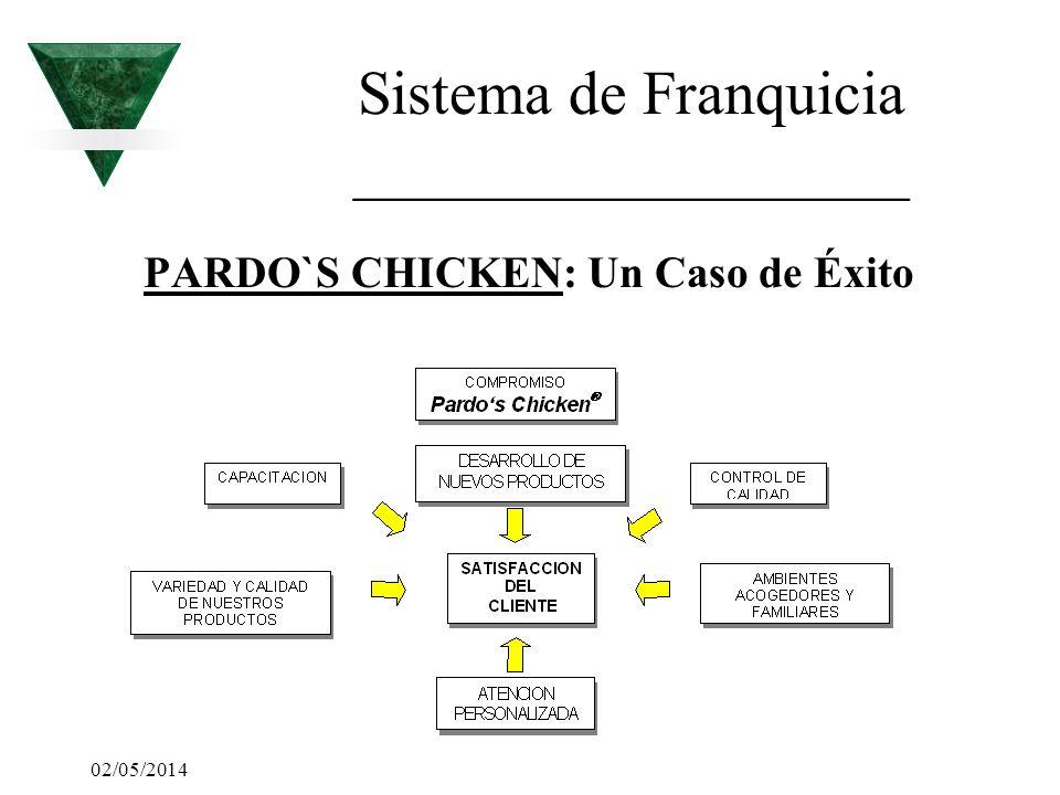 02/05/2014 Sistema de Franquicia __________________ PARDO`S CHICKEN: Un Caso de Éxito