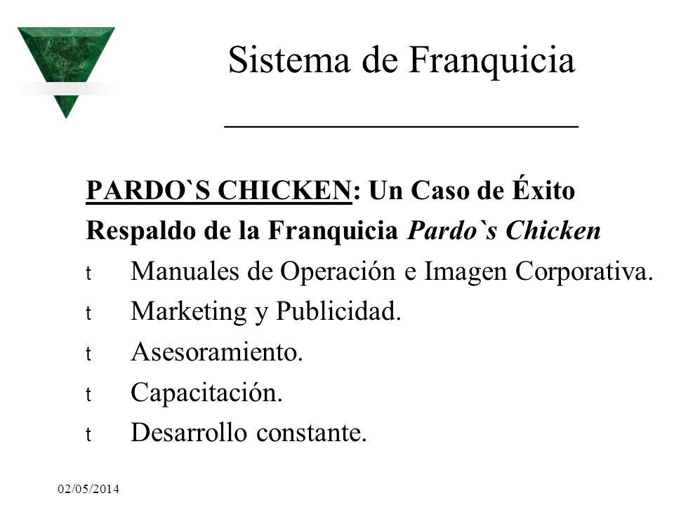 02/05/2014 Sistema de Franquicia __________________ PARDO`S CHICKEN: Un Caso de Éxito Respaldo de la Franquicia Pardo`s Chicken t Manuales de Operació
