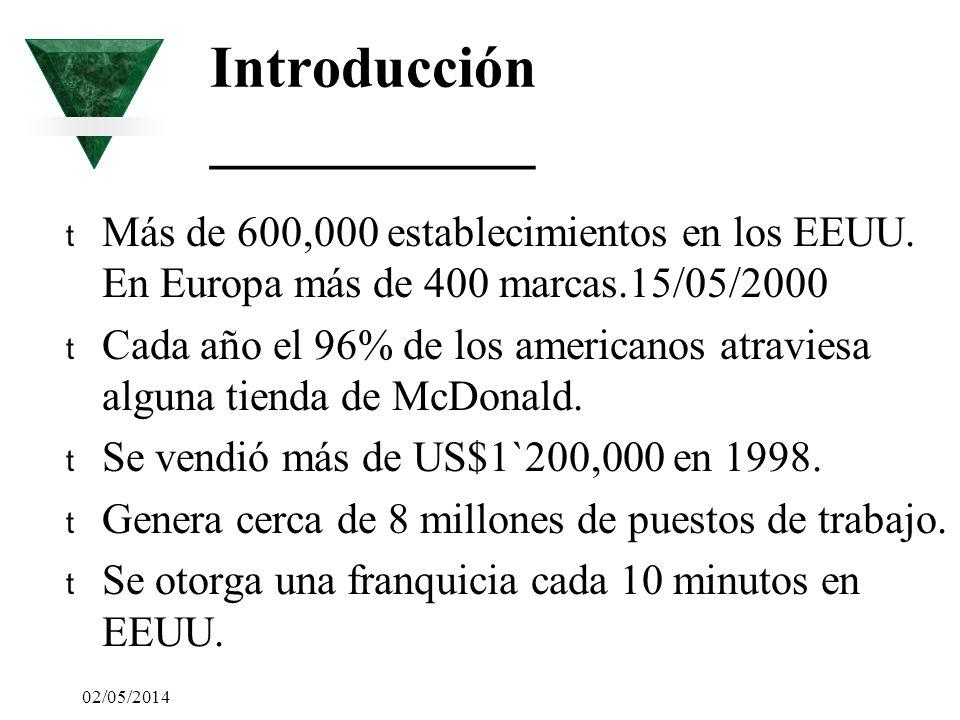 02/05/2014 Introducción ___________ t Más de 600,000 establecimientos en los EEUU. En Europa más de 400 marcas.15/05/2000 t Cada año el 96% de los ame