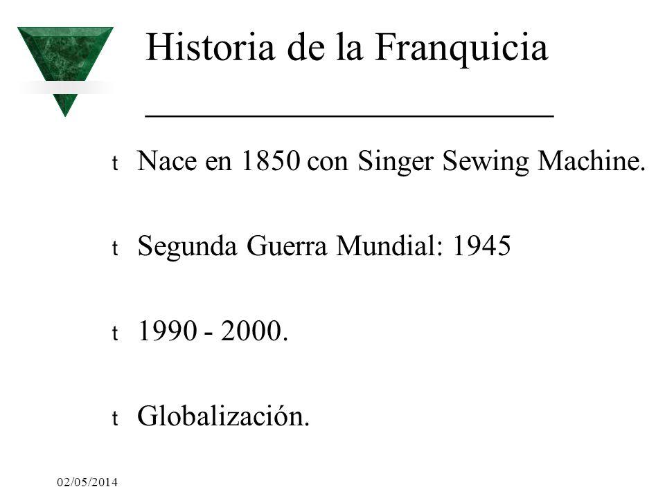 02/05/2014 Historia de la Franquicia ____________________ t Nace en 1850 con Singer Sewing Machine. t Segunda Guerra Mundial: 1945 t 1990 - 2000. t Gl