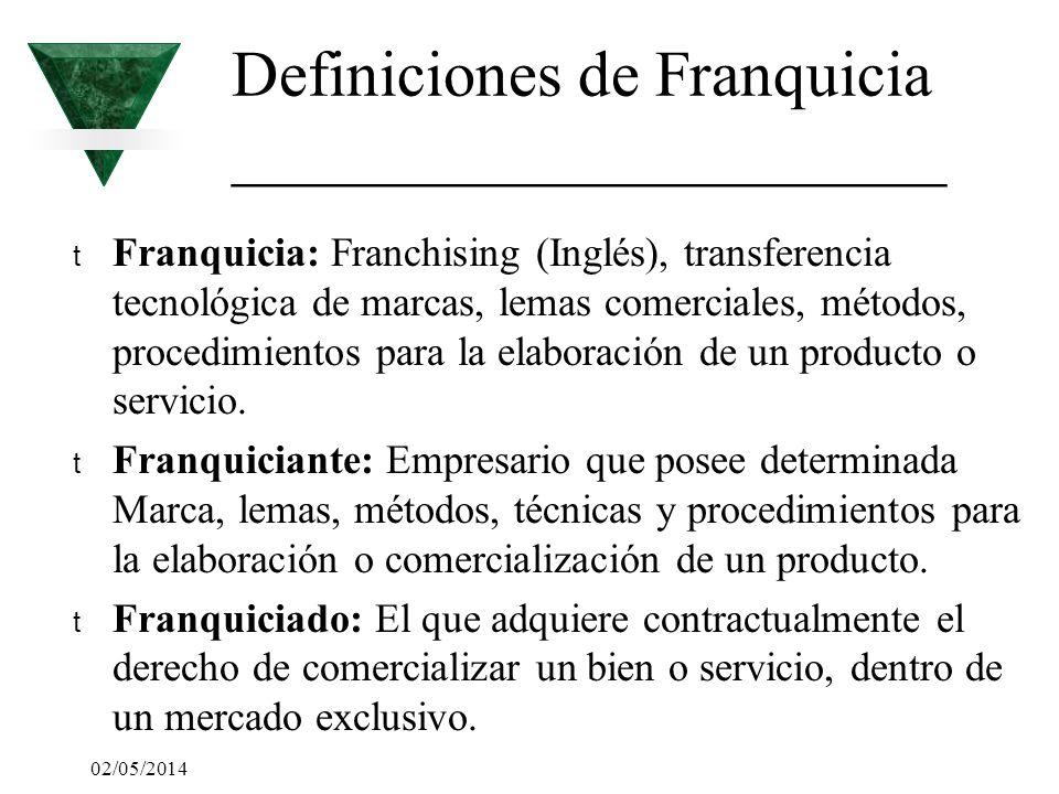 02/05/2014 Definiciones de Franquicia ______________________ t Franquicia: Franchising (Inglés), transferencia tecnológica de marcas, lemas comerciale