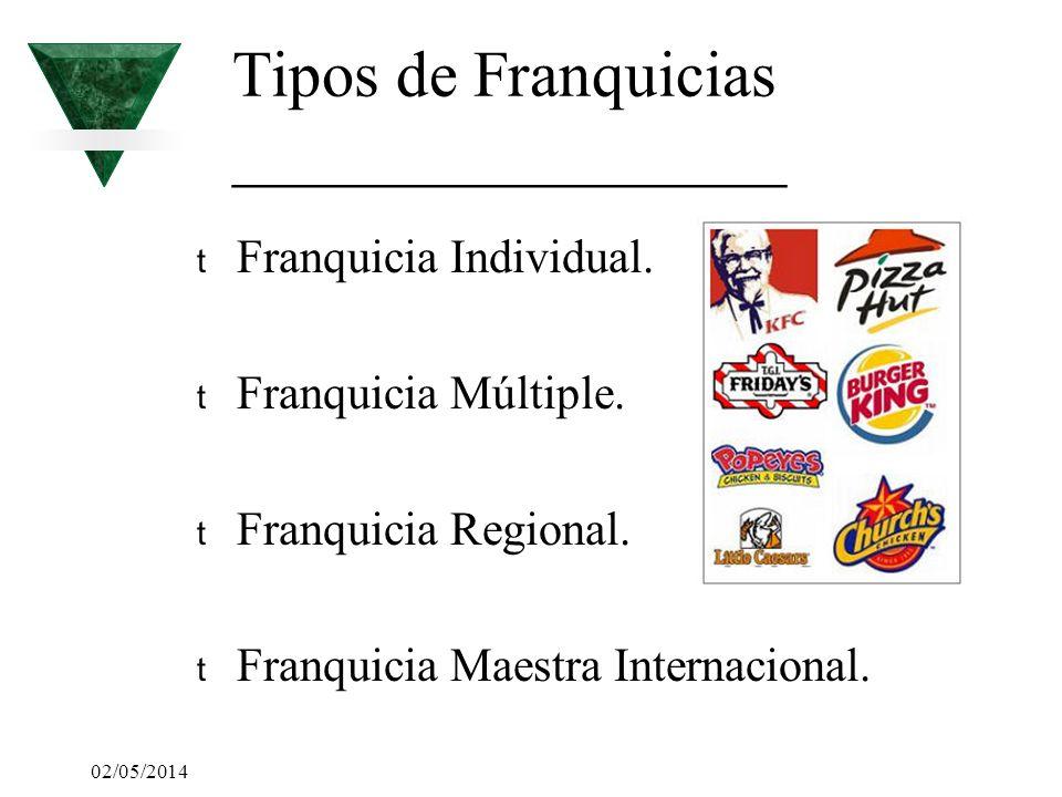 02/05/2014 Tipos de Franquicias _________________ t Franquicia Individual. t Franquicia Múltiple. t Franquicia Regional. t Franquicia Maestra Internac