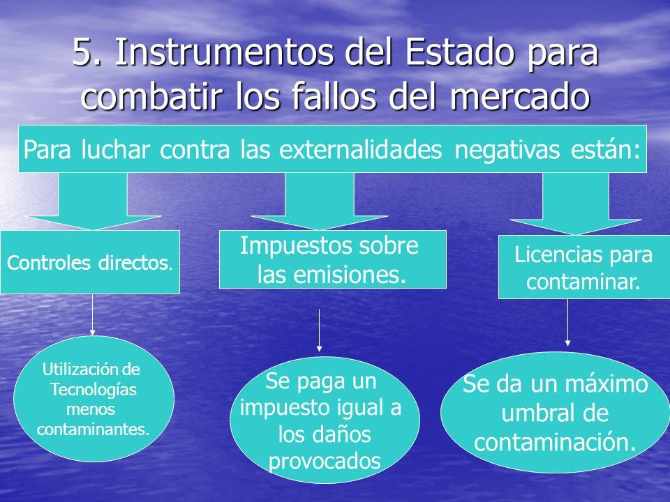 5. Instrumentos del Estado para combatir los fallos del mercado Para luchar contra las externalidades negativas están: Controles directos. Impuestos s