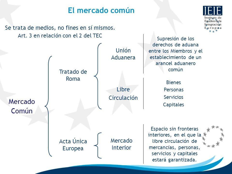 El mercado común Libre Circulación Bienes Personas Servicios Capitales Mercado Común Mercado Interior Espacio sin fronteras interiores, en el que la l