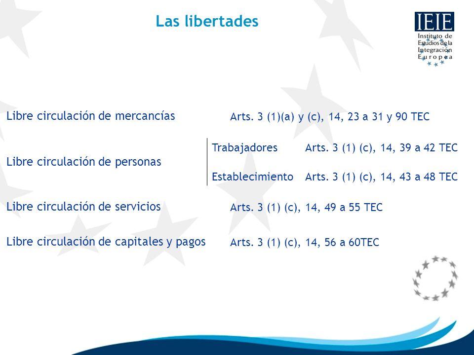 Las libertades Libre circulación de mercancías Arts. 3 (1)(a) y (c), 14, 23 a 31 y 90 TEC Libre circulación de personas TrabajadoresArts. 3 (1) (c), 1