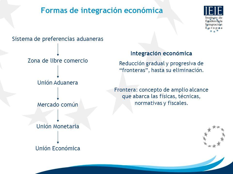 Zona de libre comercio Unión Aduanera Mercado común Unión Monetaria Unión Económica Integración económica Reducción gradual y progresiva de fronteras,