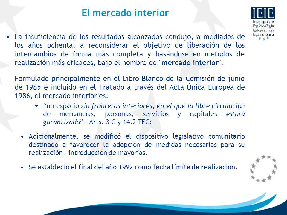 Libre circulación de mercancías Excepciones – art.