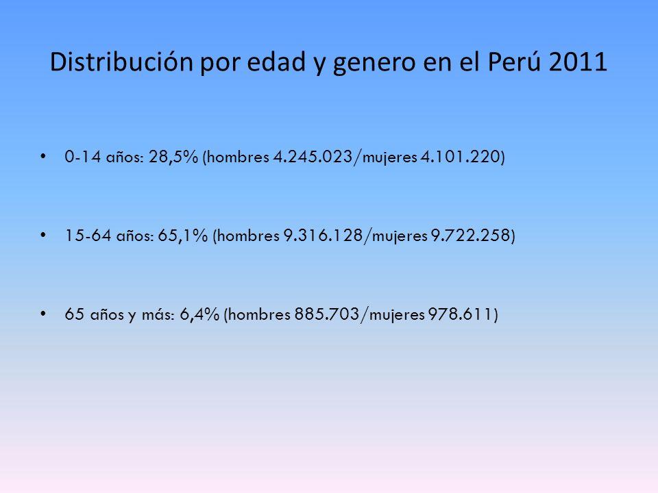 Distribución por edad y genero en el Perú 2011 0-14 años: 28,5% (hombres 4.245.023/mujeres 4.101.220) 15-64 años: 65,1% (hombres 9.316.128/mujeres 9.7