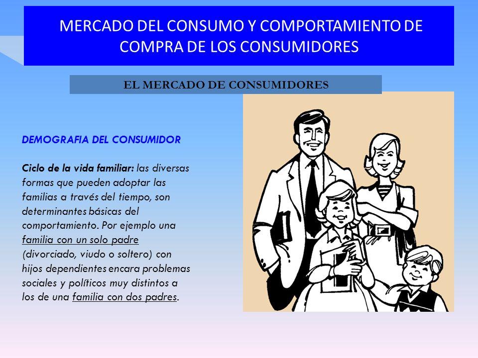 MERCADO DEL CONSUMO Y COMPORTAMIENTO DE COMPRA DE LOS CONSUMIDORES DEMOGRAFIA DEL CONSUMIDOR Ciclo de la vida familiar: las diversas formas que pueden