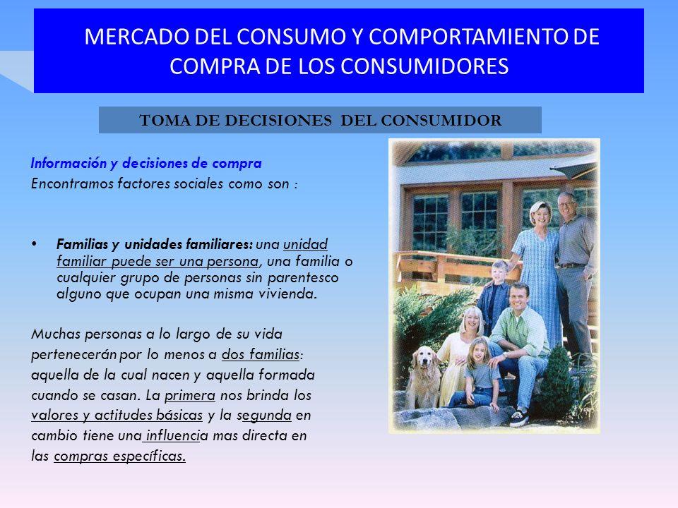 MERCADO DEL CONSUMO Y COMPORTAMIENTO DE COMPRA DE LOS CONSUMIDORES Información y decisiones de compra Encontramos factores sociales como son : Familia