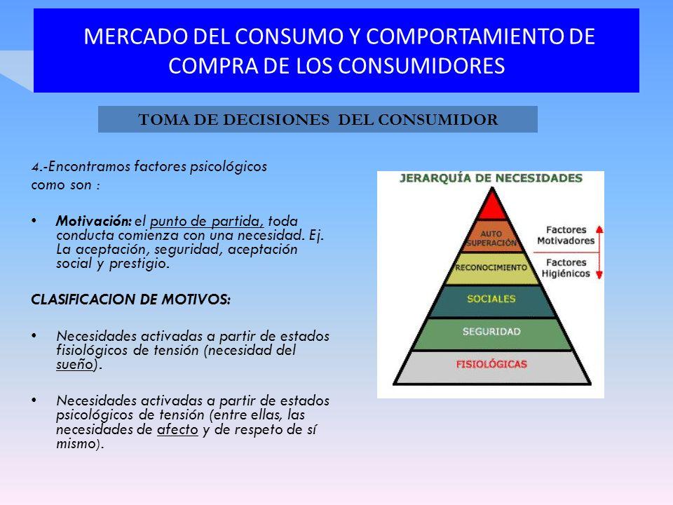 MERCADO DEL CONSUMO Y COMPORTAMIENTO DE COMPRA DE LOS CONSUMIDORES 4.-Encontramos factores psicológicos como son : Motivación: el punto de partida, to