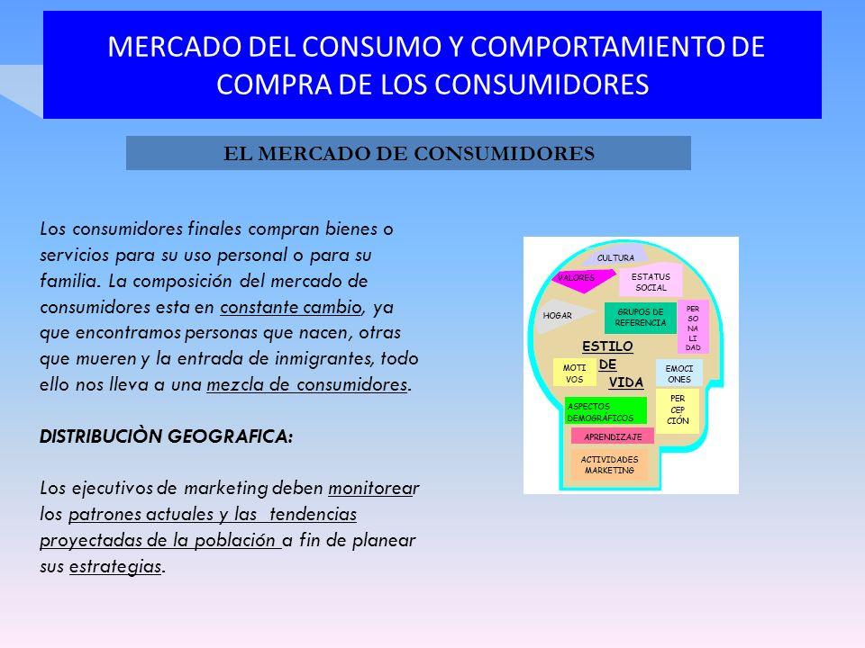 MERCADO DEL CONSUMO Y COMPORTAMIENTO DE COMPRA DE LOS CONSUMIDORES 5.- Encontramos factores situacionales como son: A.