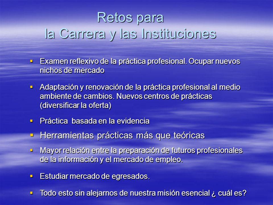 Retos para la Carrera y las Instituciones Examen reflexivo de la práctica profesional. Ocupar nuevos nichos de mercado Examen reflexivo de la práctica