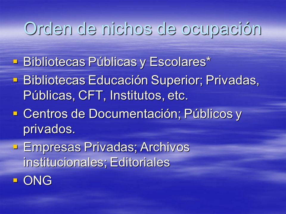 Orden de nichos de ocupación Bibliotecas Públicas y Escolares* Bibliotecas Públicas y Escolares* Bibliotecas Educación Superior; Privadas, Públicas, C