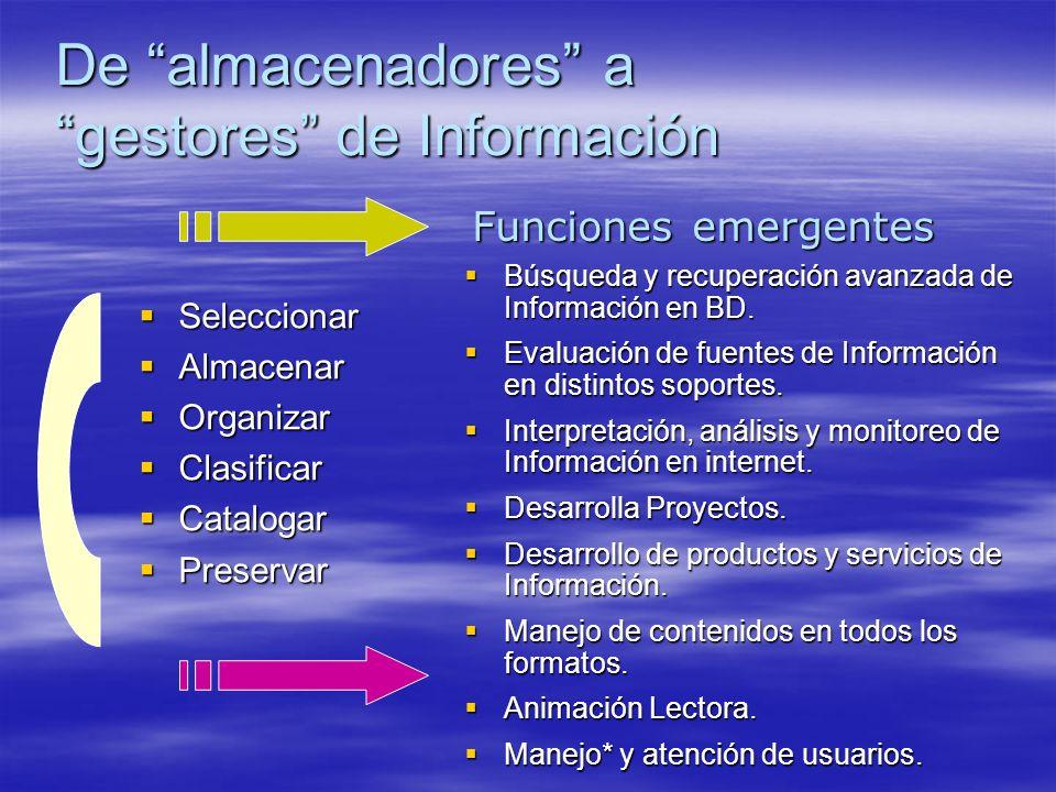 De almacenadores a gestores de Información Seleccionar Seleccionar Almacenar Almacenar Organizar Organizar Clasificar Clasificar Catalogar Catalogar P