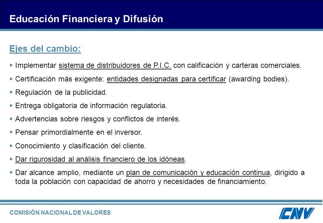 COMISIÓN NACIONAL DE VALORES Educación Financiera y Difusión Implementar sistema de distribuidores de P.I.C. con calificación y carteras comerciales.