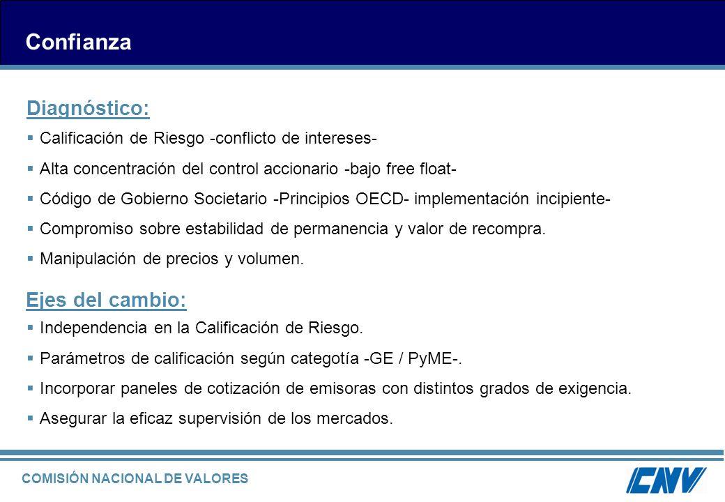 COMISIÓN NACIONAL DE VALORES Confianza Calificación de Riesgo -conflicto de intereses- Alta concentración del control accionario -bajo free float- Cód