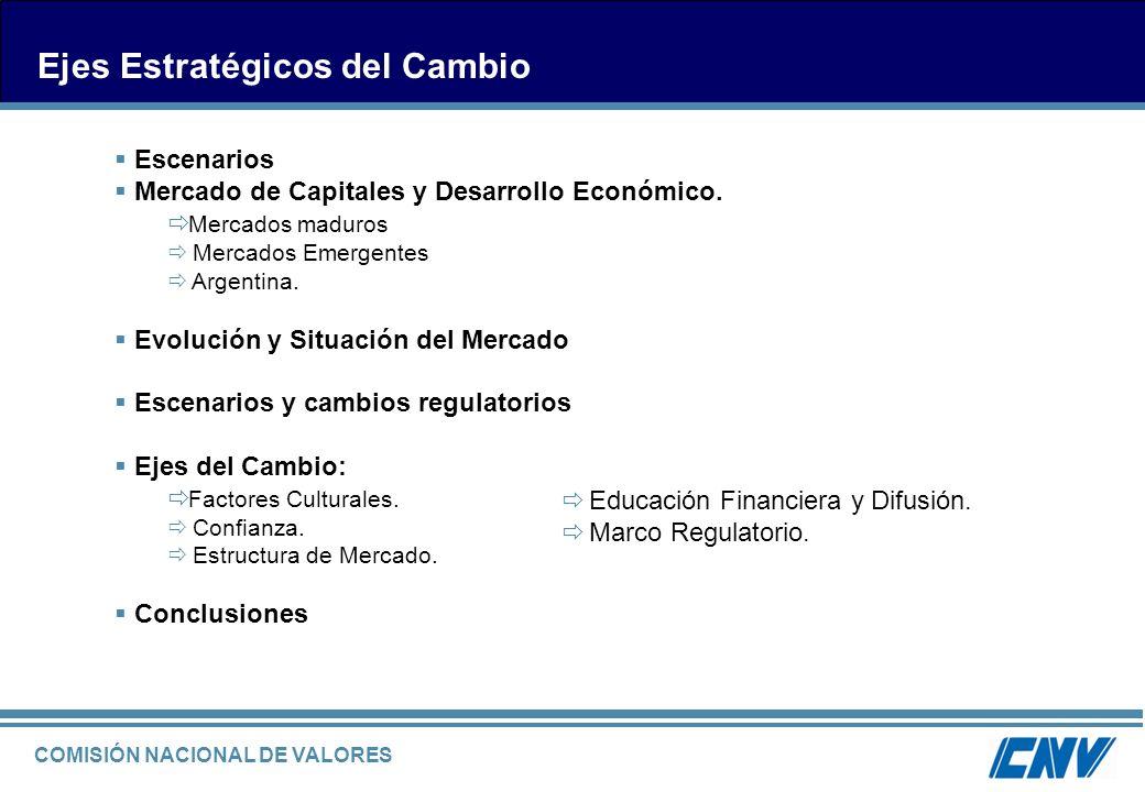 COMISIÓN NACIONAL DE VALORES Ejes Estratégicos del Cambio Escenarios Mercado de Capitales y Desarrollo Económico. Mercados maduros Mercados Emergentes