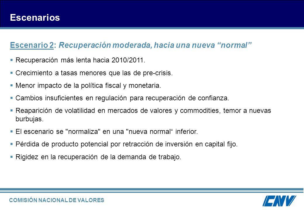 COMISIÓN NACIONAL DE VALORES Escenarios Escenario 2: Recuperación moderada, hacia una nueva normal Recuperación más lenta hacia 2010/2011. Crecimiento