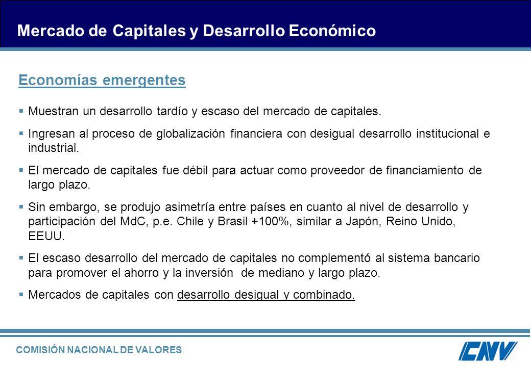 COMISIÓN NACIONAL DE VALORES Economías emergentes Muestran un desarrollo tardío y escaso del mercado de capitales. Ingresan al proceso de globalizació