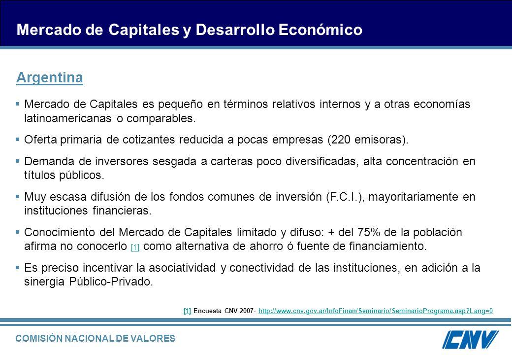 COMISIÓN NACIONAL DE VALORES [1][1] Encuesta CNV 2007- http://www.cnv.gov.ar/InfoFinan/Seminario/SeminarioPrograma.asp?Lang=0http://www.cnv.gov.ar/Inf