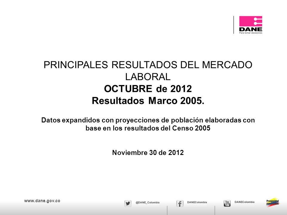 www.dane.gov.co PRINCIPALES RESULTADOS DEL MERCADO LABORAL OCTUBRE de 2012 Resultados Marco 2005. Datos expandidos con proyecciones de población elabo