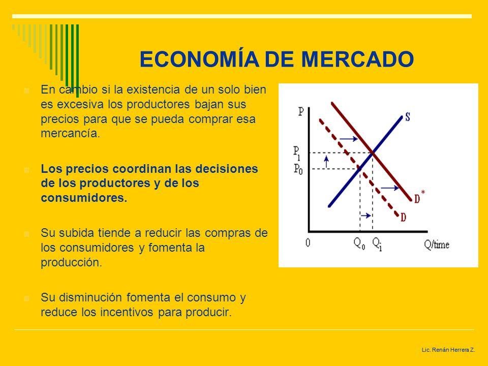 Lic. Renán Herrera Z. ECONOMÍA DE MERCADO En un sistema de mercado todo tiene un precio, que es el valor del bien expresado en dinero. Los precios rep