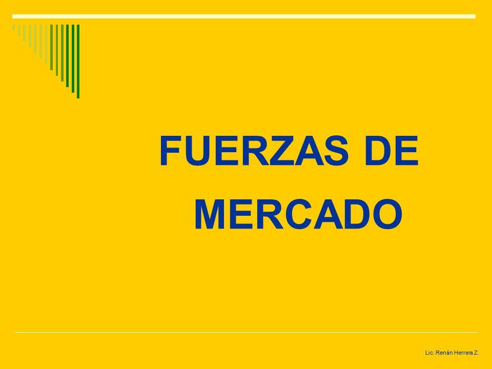 Lic. Renán Herrera Z. EQUILIBRIO DE MERCADO Es el equilibrio entre los diferentes compradores y vendedores. El mercado encuentra su precio de equilibr