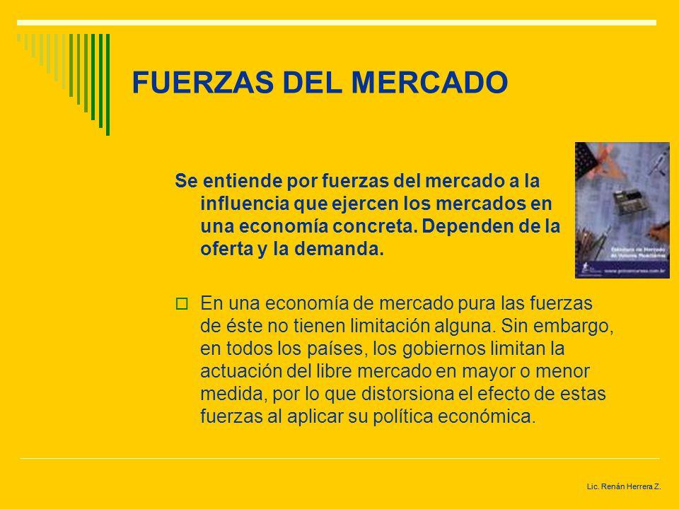 Lic. Renán Herrera Z. FUERZAS DE MERCADO