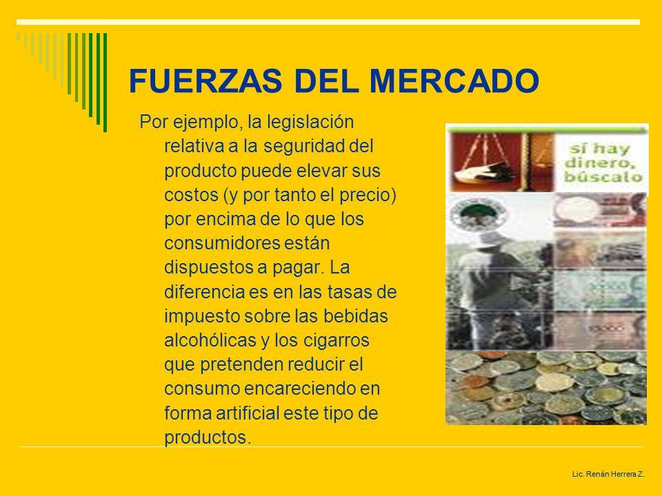 Lic. Renán Herrera Z. FUERZAS DEL MERCADO Las fuerzas del mercado son distintas dependiendo del mercado en cuestión, y surgen a partir del poder de ca