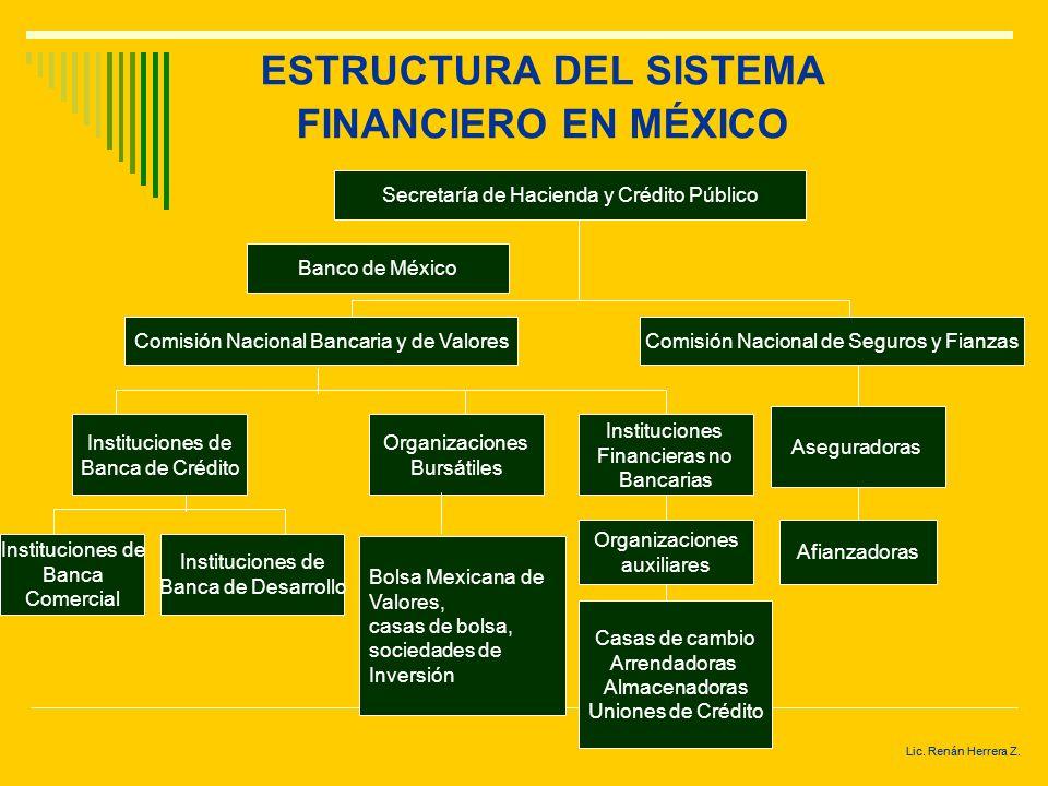 Lic. Renán Herrera Z. FUERZAS DEL MERCADO Por ejemplo, la legislación relativa a la seguridad del producto puede elevar sus costos (y por tanto el pre