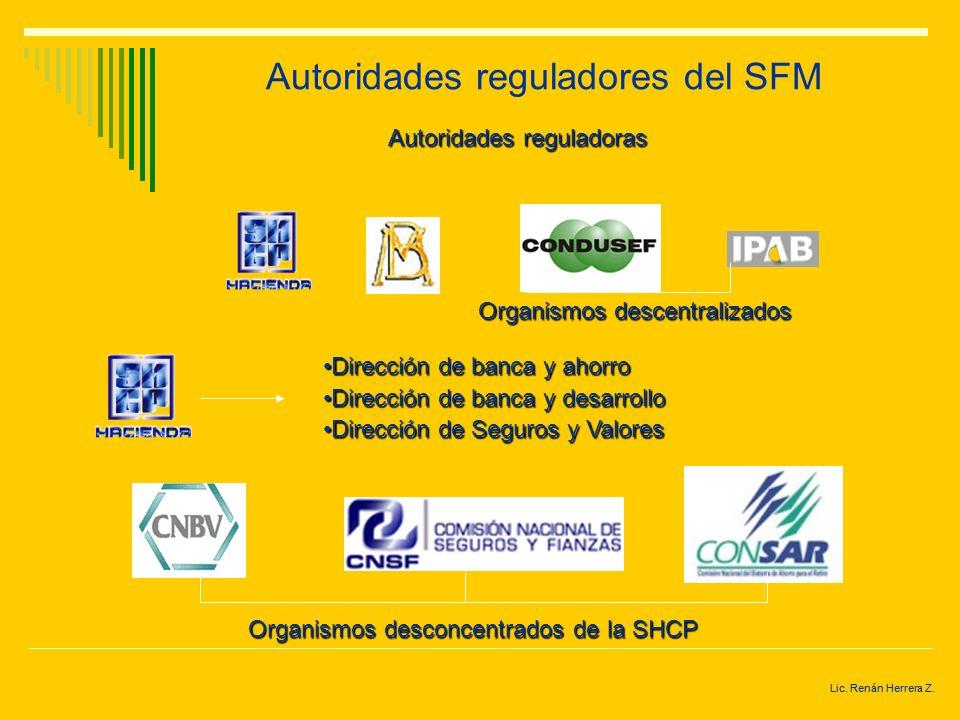 Lic. Renán Herrera Z. AUTORIDADES REGULADORAS Secretaría de Hacienda Y Crédito Público Banco de México Comisión Nacional para la Defensa de los Usuari