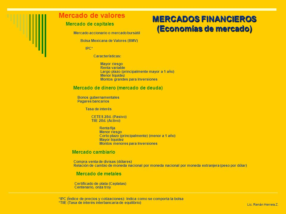 Lic. Renán Herrera Z. Autoridades reguladores del SFM Autoridades reguladoras Dirección de banca y ahorroDirección de banca y ahorro Dirección de banc